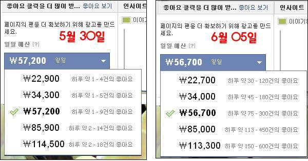 '꽃집아재' 페이지를 운영중인 김용길님께서 올려주신 자료.
