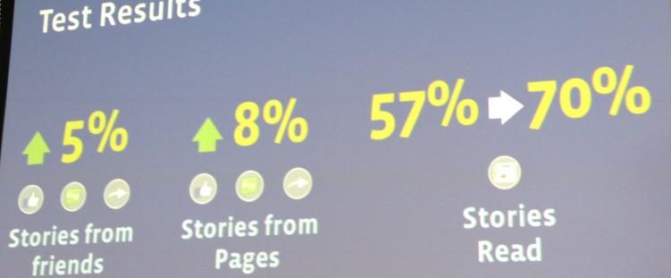 페이스북 뉴스피드 분석